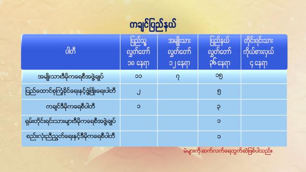 Kachin_00000