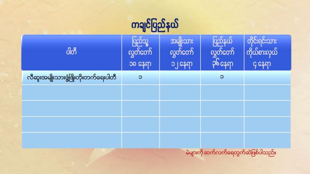 Kachin_00002