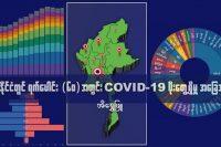 COVID19 60 days Data